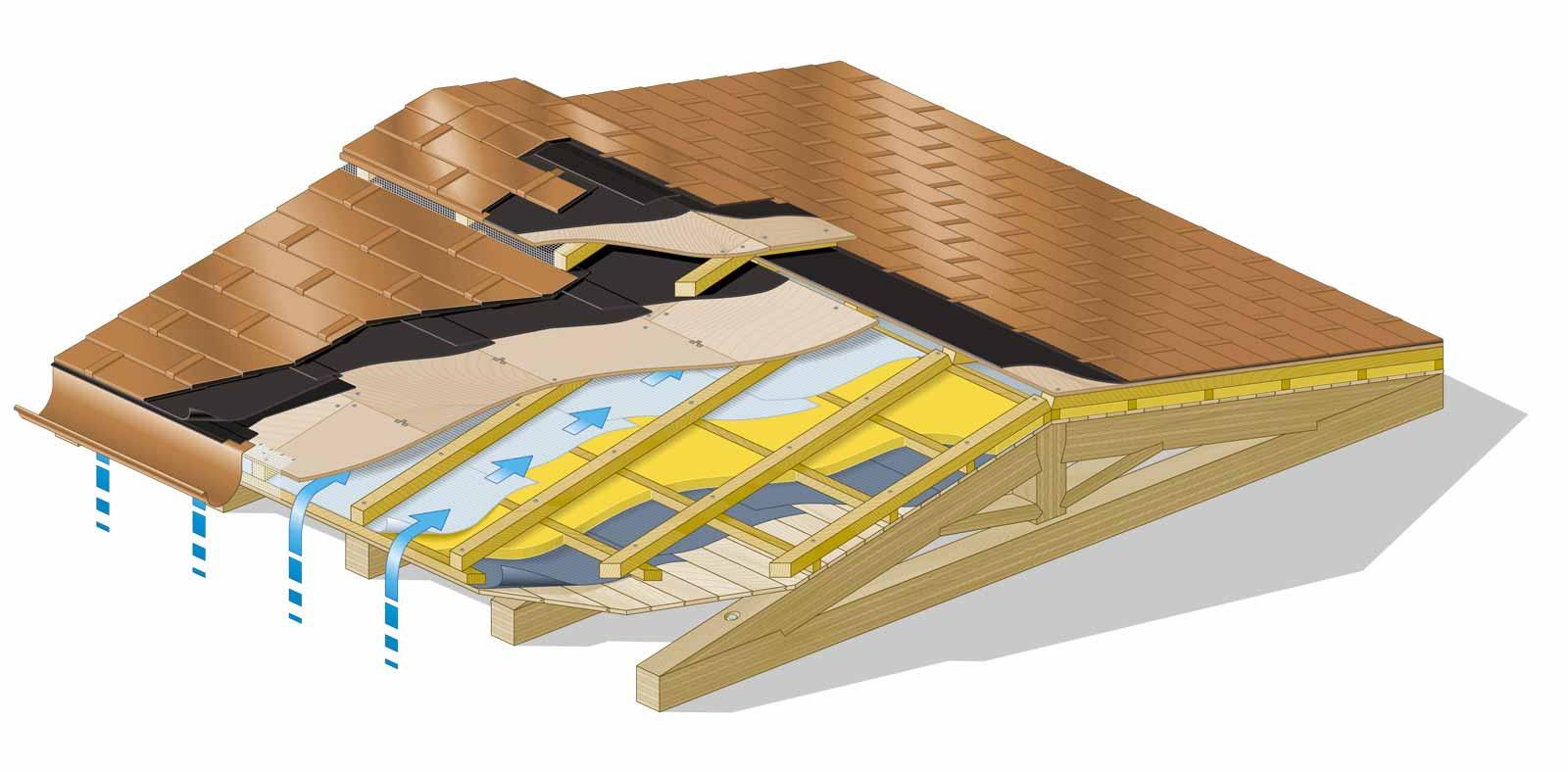 Tetto ventilato in legno