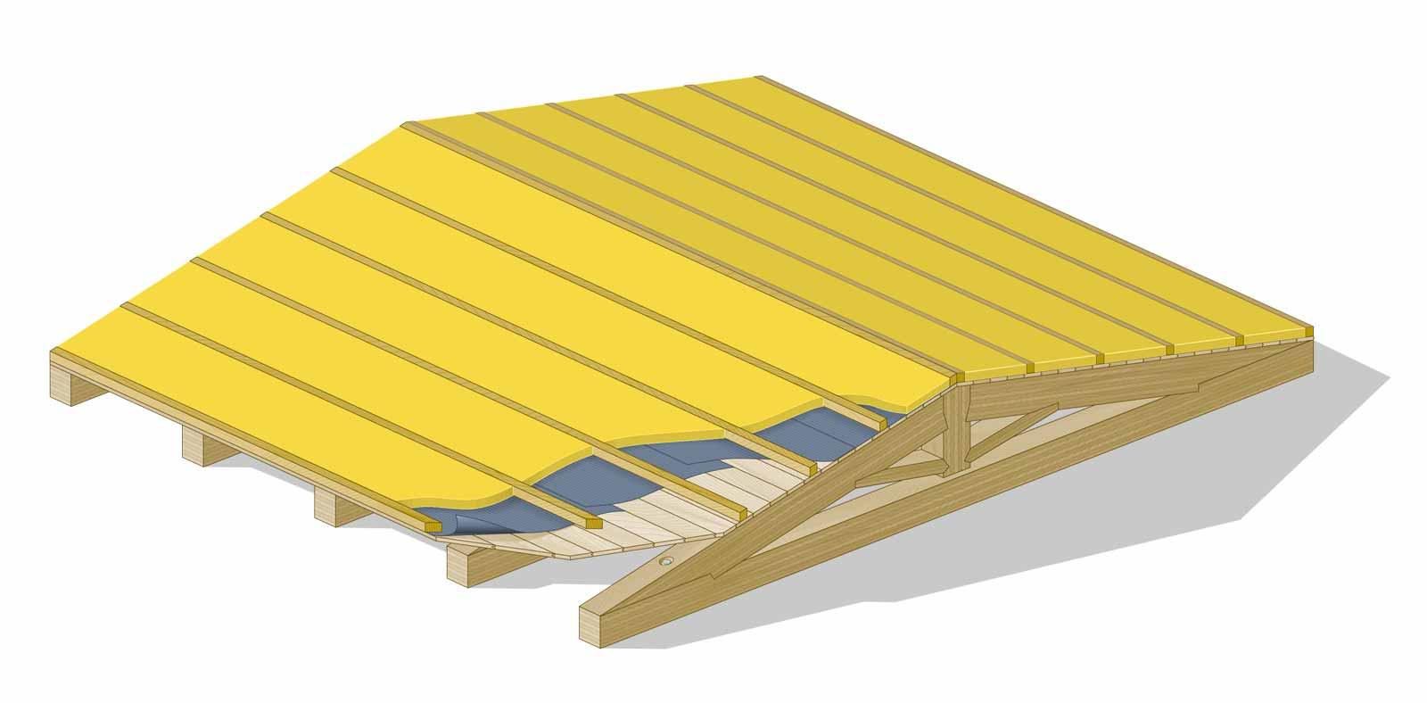 isolamento tetto in legno