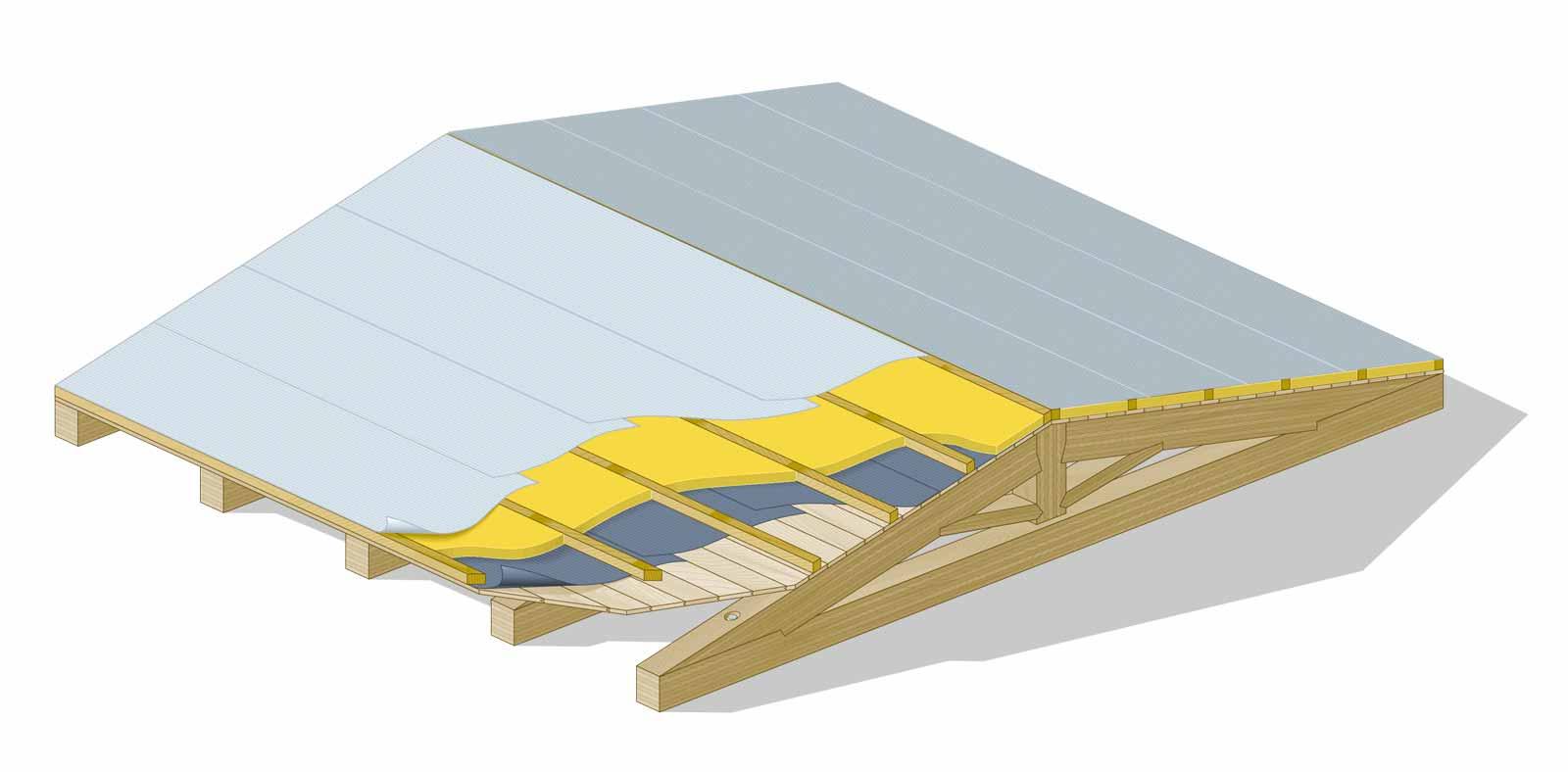 Tetto ventilato in legno Copertura in legno