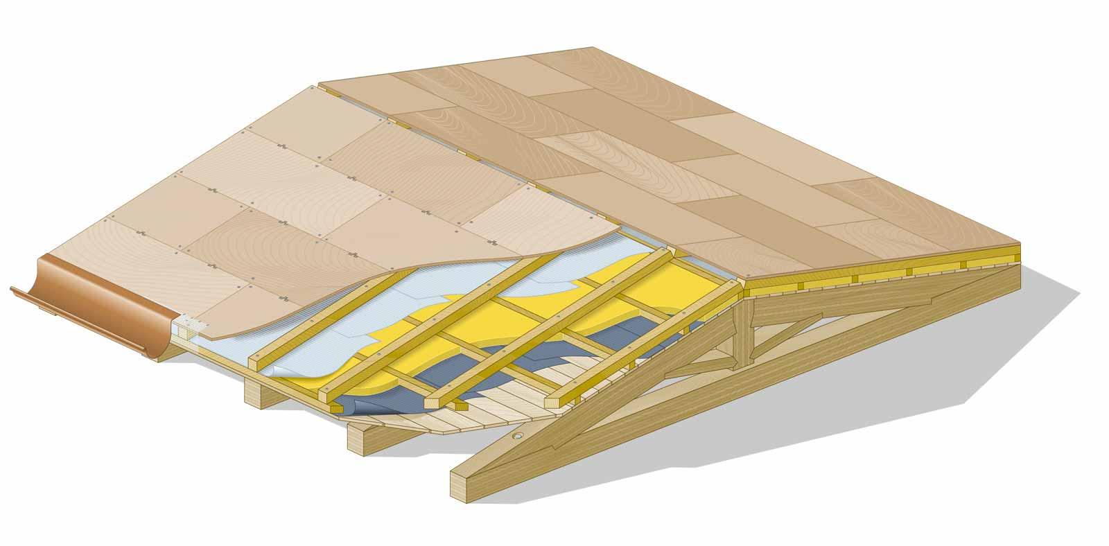 Tetto ventilato in legno - gronda