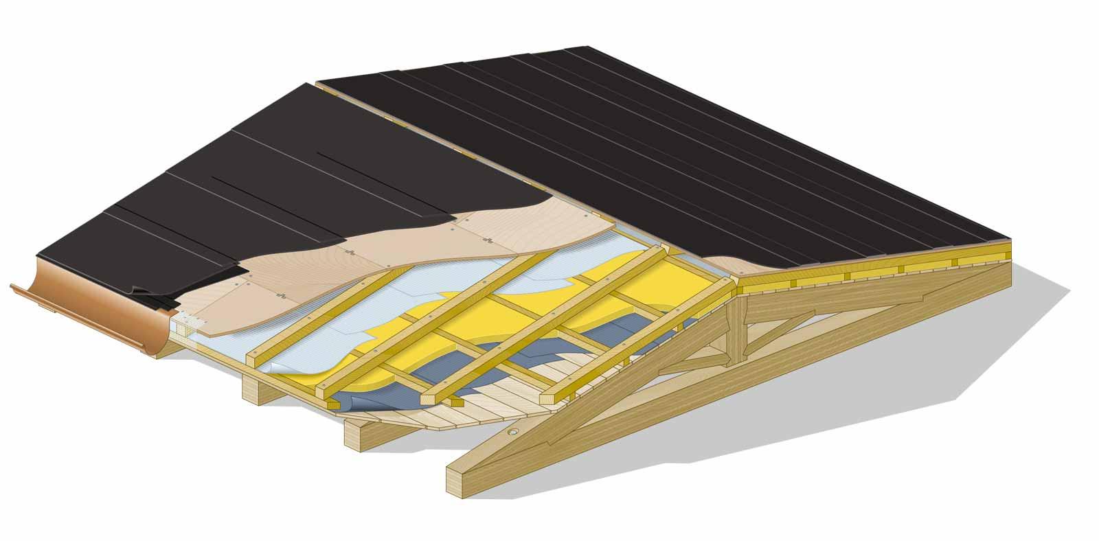 Tetto ventilato in legno - guaina