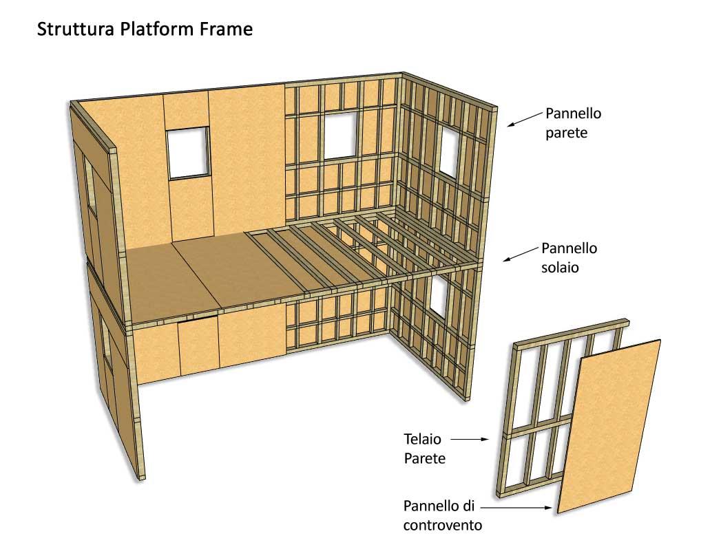 LACOST-Platform-Frame